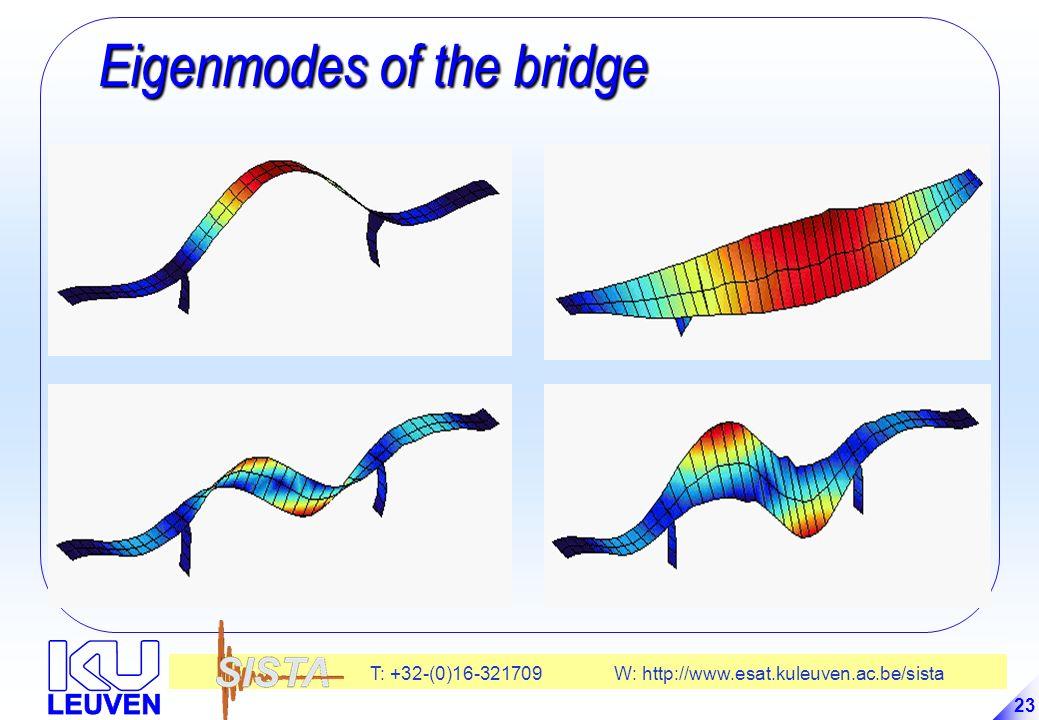 T: +32-(0)16-321709 W: http://www.esat.kuleuven.ac.be/sista 23 Eigenmodes of the bridge Eigenmodes of the bridge