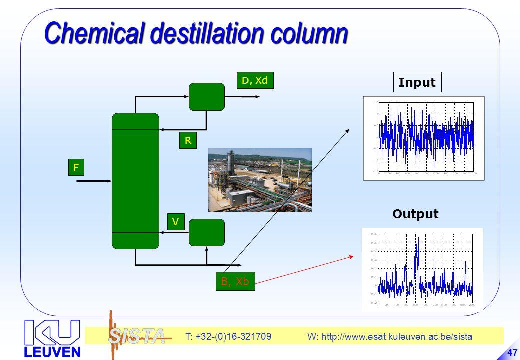 T: +32-(0)16-321709 W: http://www.esat.kuleuven.ac.be/sista 47 Chemical destillation column Chemical destillation column F D, Xd R B, Xb V Input Output
