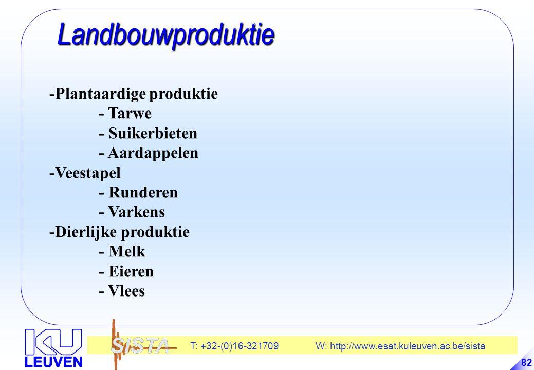 T: +32-(0)16-321709 W: http://www.esat.kuleuven.ac.be/sista 82 Landbouwproduktie Landbouwproduktie -Plantaardige produktie - Tarwe - Suikerbieten - Aardappelen -Veestapel - Runderen - Varkens -Dierlijke produktie - Melk - Eieren - Vlees