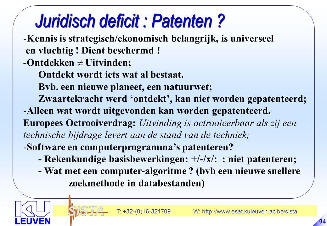 T: +32-(0)16-321709 W: http://www.esat.kuleuven.ac.be/sista 94 Juridisch deficit : Patenten .