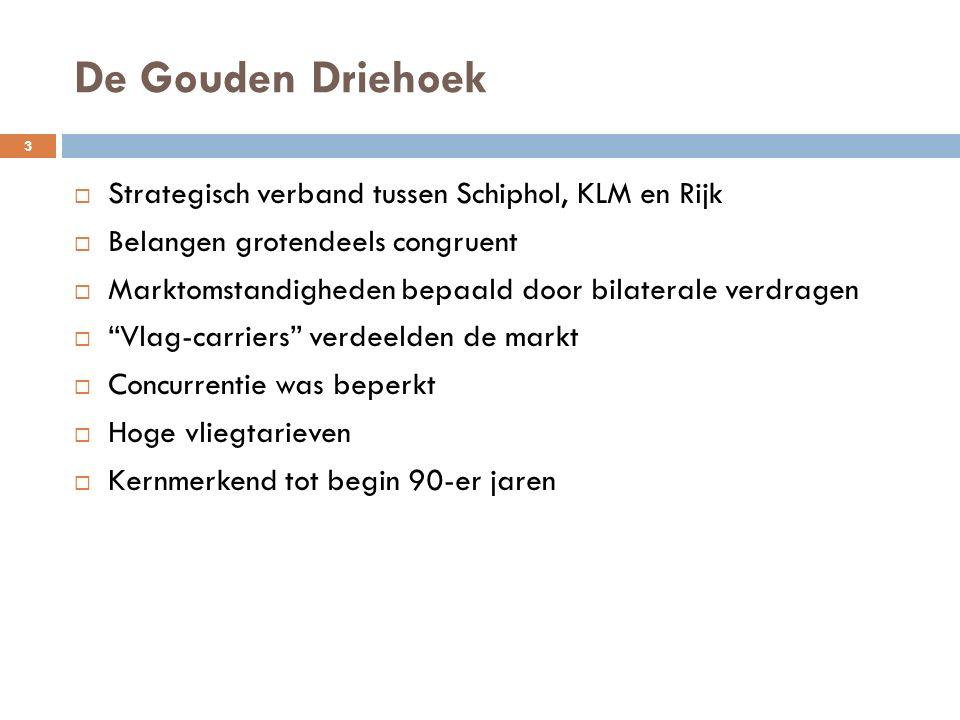 Scenario: Schiphol verliest hub-status 71 76 147 1.998 490 2.489 102 67 169 1.040 288 1.328 140 122 262 3.038 779 3.817 -85% -80% -82% -84% -80% -83% Europees Intercontinentaal Totaal Europees Intercontinentaal Totaal KLM+ partners Overige mij'en TotaalKLM+ partners Bestemmingen Frequenties KLM+ partners Overige mij'en TotaalKLM+ partners 24