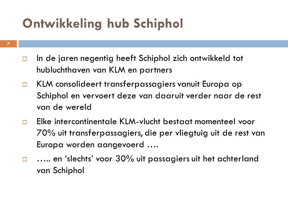 Ontwikkeling hub Schiphol  In de jaren negentig heeft Schiphol zich ontwikkeld tot hubluchthaven van KLM en partners  KLM consolideert transferpassagiers vanuit Europa op Schiphol en vervoert deze van daaruit verder naar de rest van de wereld  Elke intercontinentale KLM-vlucht bestaat momenteel voor 70% uit transferpassagiers, die per vliegtuig uit de rest van Europa worden aangevoerd ….