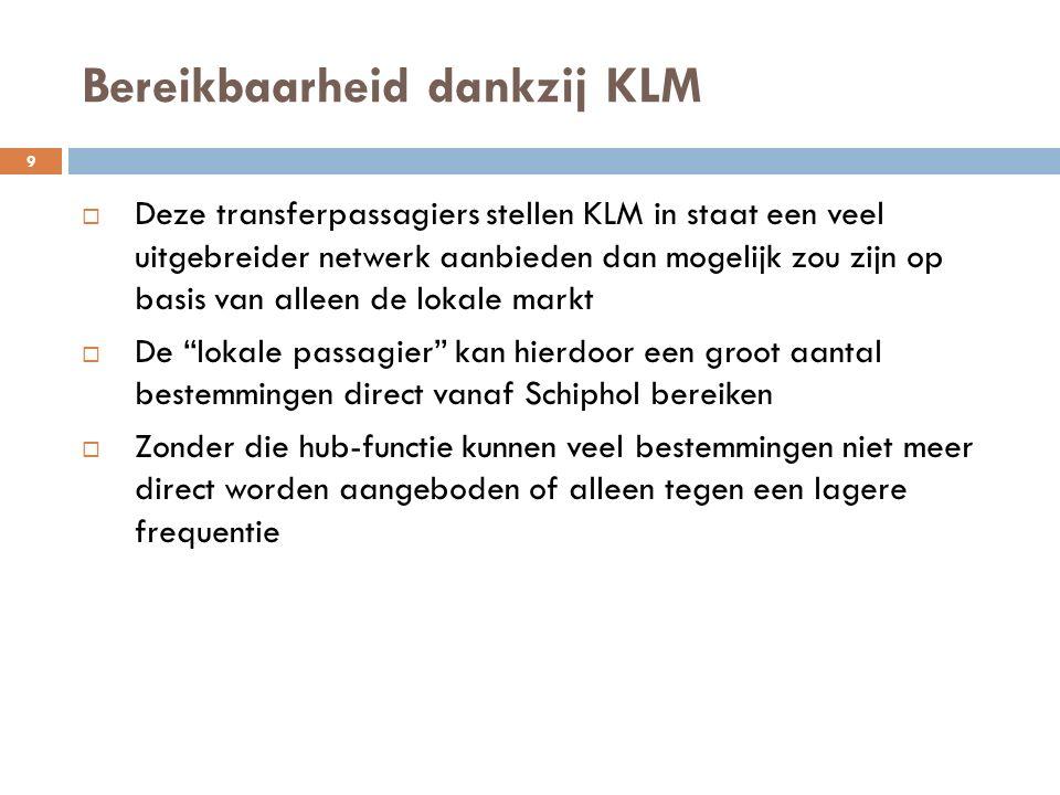 Bereikbaarheid dankzij KLM  Deze transferpassagiers stellen KLM in staat een veel uitgebreider netwerk aanbieden dan mogelijk zou zijn op basis van alleen de lokale markt  De lokale passagier kan hierdoor een groot aantal bestemmingen direct vanaf Schiphol bereiken  Zonder die hub-functie kunnen veel bestemmingen niet meer direct worden aangeboden of alleen tegen een lagere frequentie 9