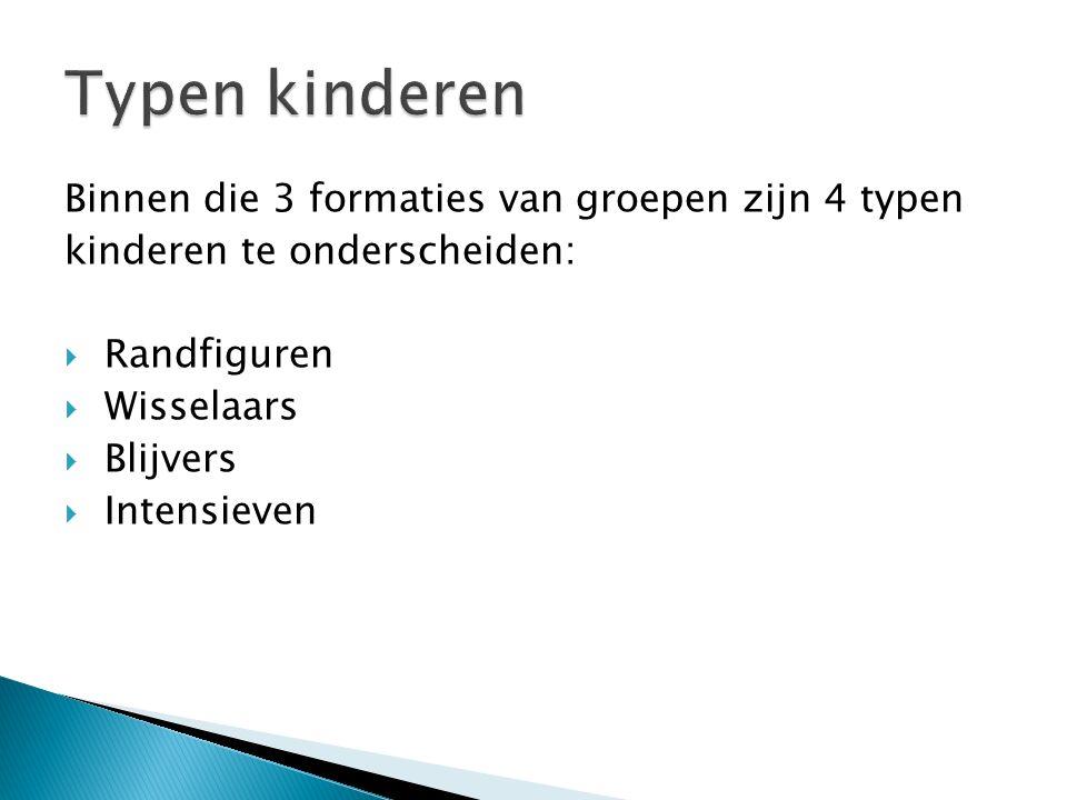 Binnen die 3 formaties van groepen zijn 4 typen kinderen te onderscheiden:  Randfiguren  Wisselaars  Blijvers  Intensieven