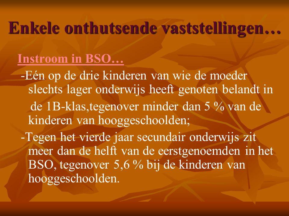 Enkele onthutsende vaststellingen… Instroom in BSO… -Eén op de drie kinderen van wie de moeder slechts lager onderwijs heeft genoten belandt in de 1B-