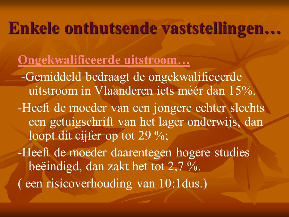 Enkele onthutsende vaststellingen… Ongekwalificeerde uitstroom… -Gemiddeld bedraagt de ongekwalificeerde uitstroom in Vlaanderen iets méér dan 15%.