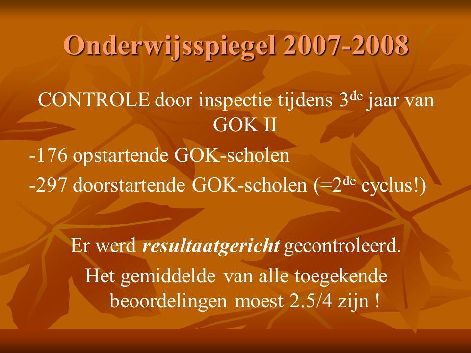 Onderwijsspiegel 2007-2008 CONTROLE door inspectie tijdens 3 de jaar van GOK II -176 opstartende GOK-scholen -297 doorstartende GOK-scholen (=2 de cyclus!) Er werd resultaatgericht gecontroleerd.
