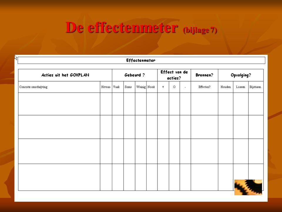 De effectenmeter (bijlage 7)