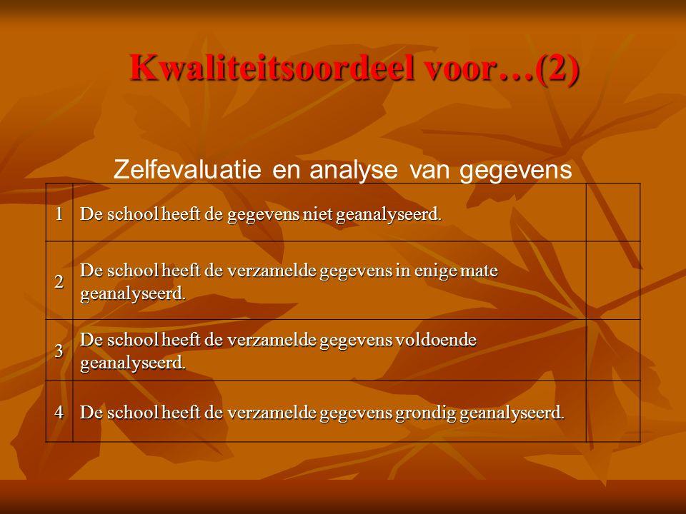1 De school heeft de gegevens niet geanalyseerd.