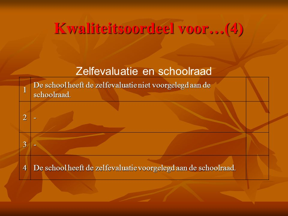 1 De school heeft de zelfevaluatie niet voorgelegd aan de schoolraad. 2- 3- 4 De school heeft de zelfevaluatie voorgelegd aan de schoolraad. Zelfevalu