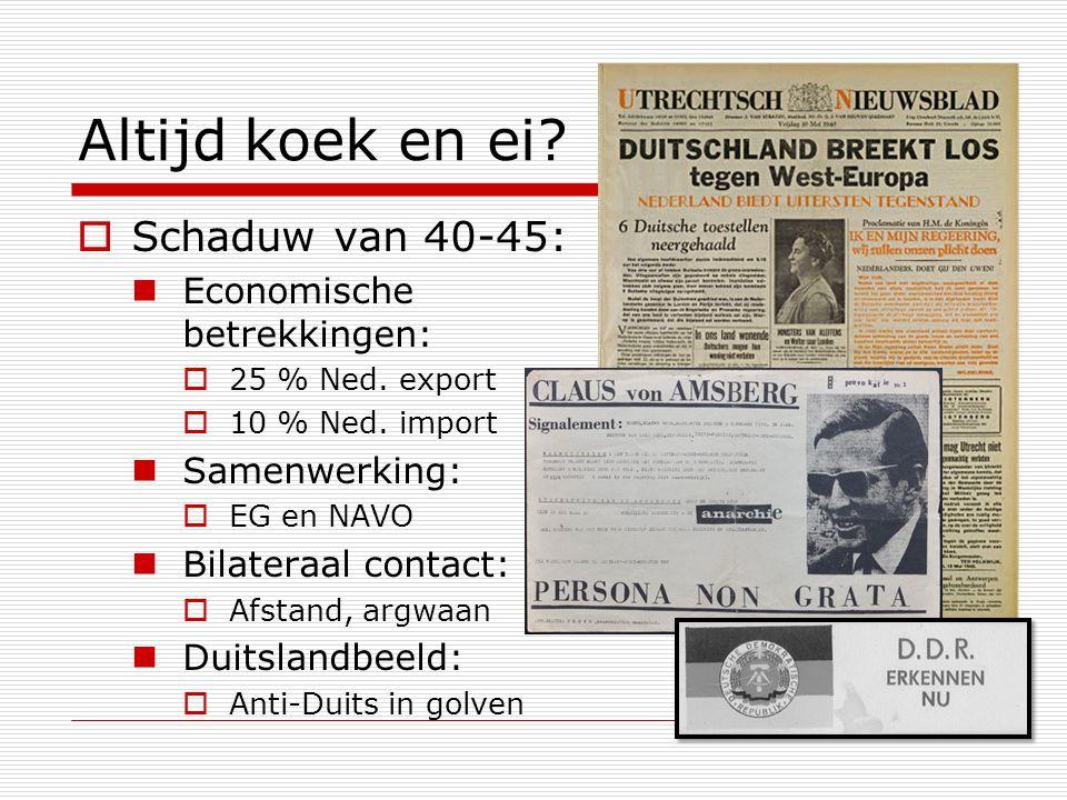 Altijd koek en ei?  Schaduw van 40-45: Economische betrekkingen:  25 % Ned. export  10 % Ned. import Samenwerking:  EG en NAVO Bilateraal contact:
