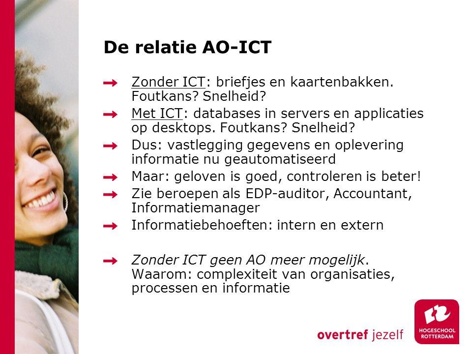 De relatie AO-ICT Zonder ICT: briefjes en kaartenbakken. Foutkans? Snelheid? Met ICT: databases in servers en applicaties op desktops. Foutkans? Snelh