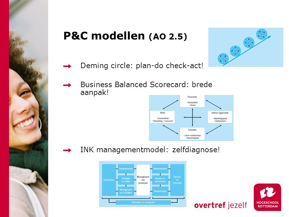 P&C modellen (AO 2.5) Deming circle: plan-do check-act! Business Balanced Scorecard: brede aanpak! INK managementmodel: zelfdiagnose!