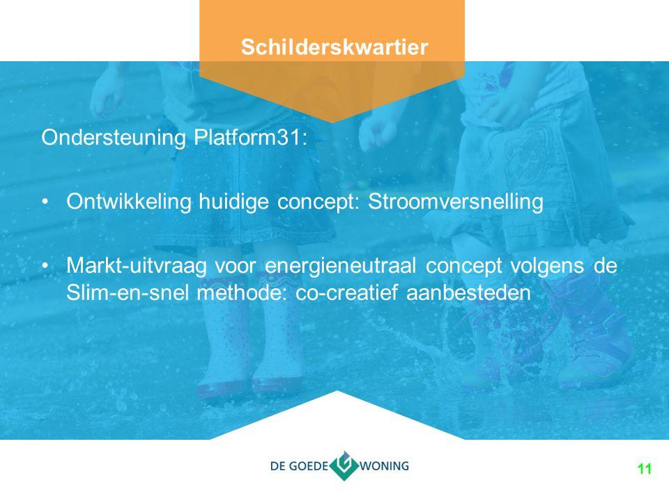 11 Ondersteuning Platform31: Ontwikkeling huidige concept: Stroomversnelling Markt-uitvraag voor energieneutraal concept volgens de Slim-en-snel methode: co-creatief aanbesteden Schilderskwartier