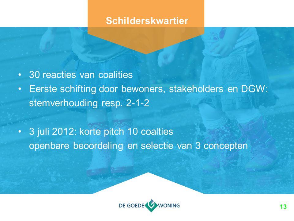 13 30 reacties van coalities Eerste schifting door bewoners, stakeholders en DGW: stemverhouding resp.