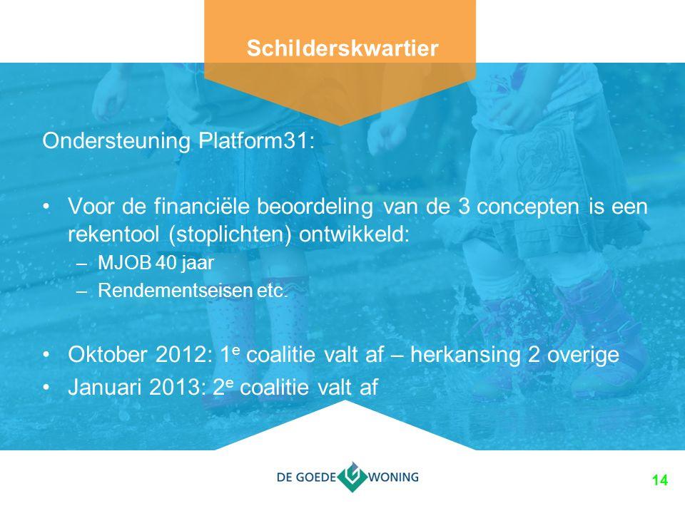 14 Ondersteuning Platform31: Voor de financiële beoordeling van de 3 concepten is een rekentool (stoplichten) ontwikkeld: –MJOB 40 jaar –Rendementseisen etc.