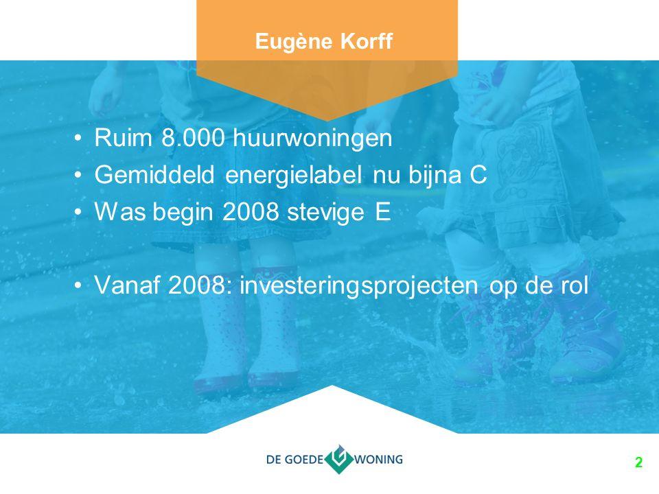 2 Ruim 8.000 huurwoningen Gemiddeld energielabel nu bijna C Was begin 2008 stevige E Vanaf 2008: investeringsprojecten op de rol Eugène Korff