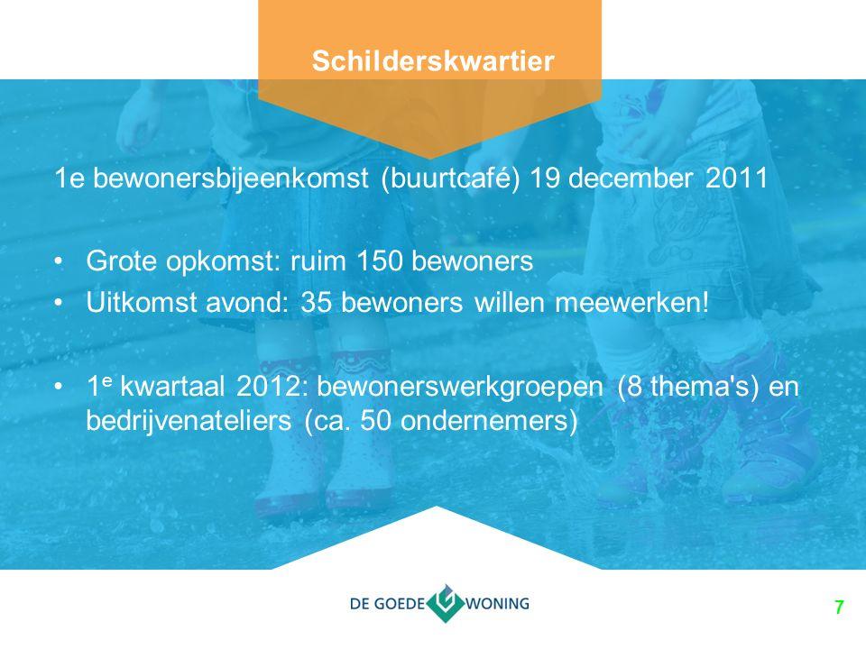 7 1e bewonersbijeenkomst (buurtcafé) 19 december 2011 Grote opkomst: ruim 150 bewoners Uitkomst avond: 35 bewoners willen meewerken! 1 e kwartaal 2012