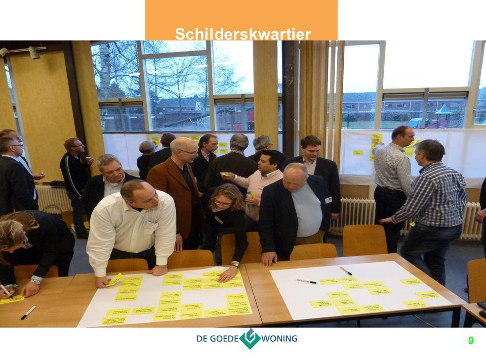 10 2e buurtcafé 4 april 2012 Presentaties bewonerswerkgroepen en bedrijven Uitkomst avond: Verzoek van bewoners aan De Goede Woning om renovatiemogelijkheid naar energieneutraal te onderzoeken.