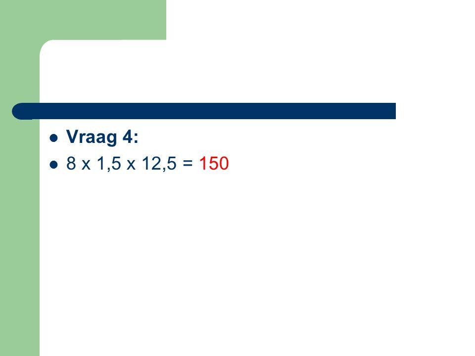 Vraag 5: Wilco verdient € 2000.Hij krijgt € 200 loonsverhoging.