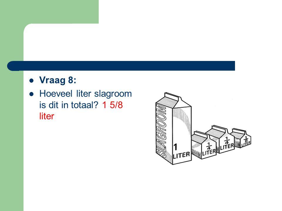 Vraag 9: Elk jaar verdeelt de gemeente Gelzen € 12.000 eerlijk tussen drie jeugdclubs.