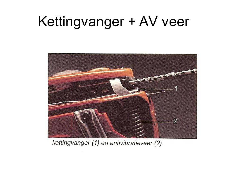 Kettingvanger + AV veer