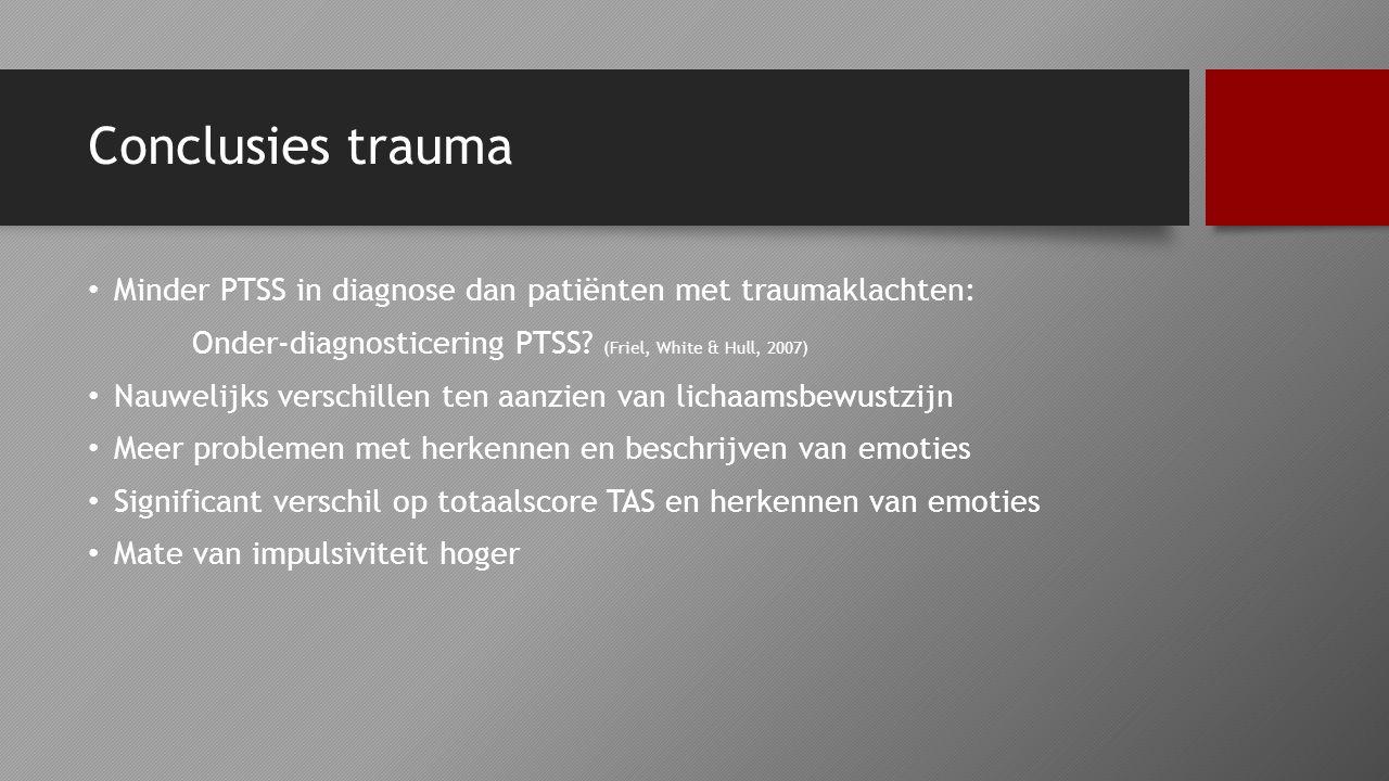 Conclusies trauma Minder PTSS in diagnose dan patiënten met traumaklachten: Onder-diagnosticering PTSS? (Friel, White & Hull, 2007) Nauwelijks verschi