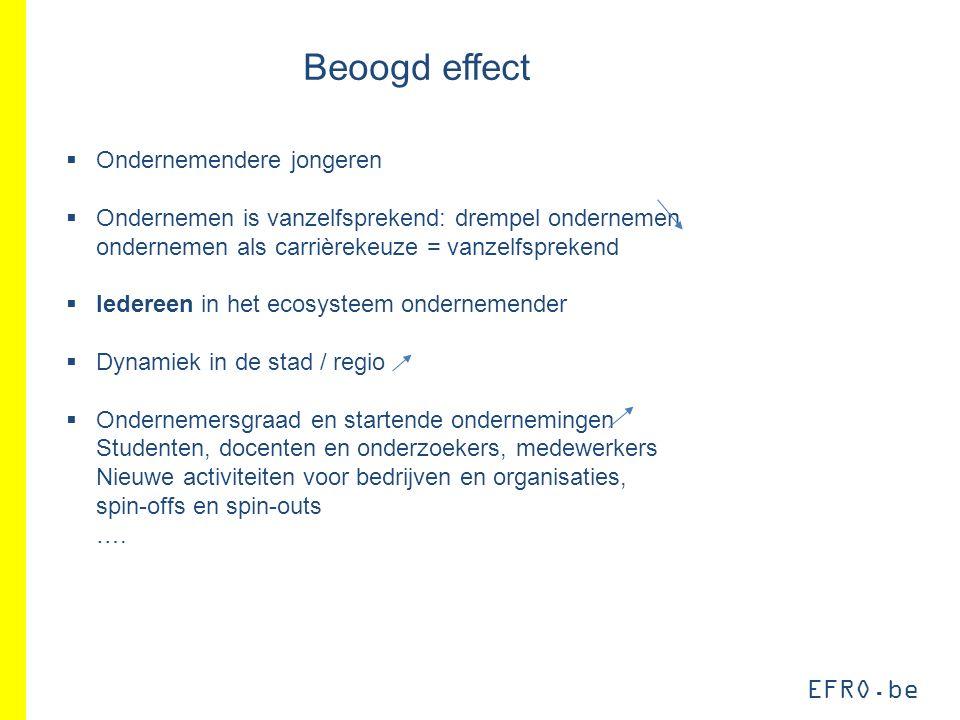 EFRO.be Beoogd effect  Ondernemendere jongeren  Ondernemen is vanzelfsprekend: drempel ondernemen ondernemen als carrièrekeuze = vanzelfsprekend  I