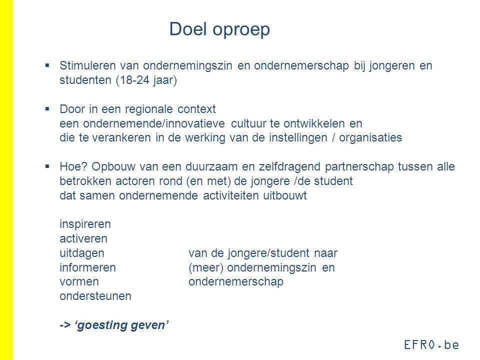 EFRO.be Doel oproep  Stimuleren van ondernemingszin en ondernemerschap bij jongeren en studenten (18-24 jaar)  Door in een regionale context een ond