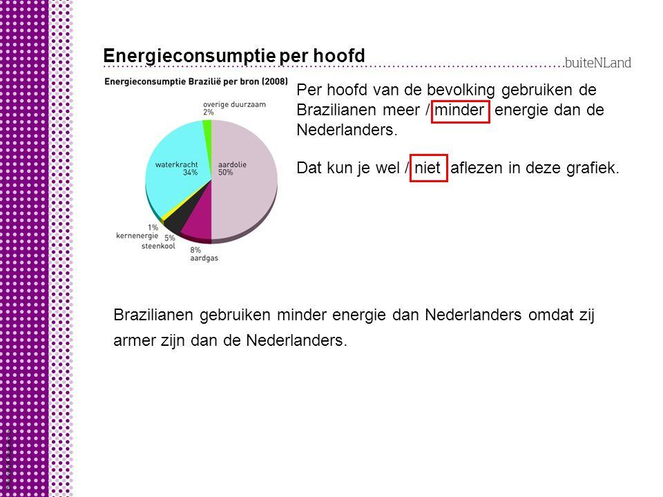 Energieconsumptie per hoofd Per hoofd van de bevolking gebruiken de Brazilianen meer / minder energie dan de Nederlanders. Brazilianen gebruiken minde