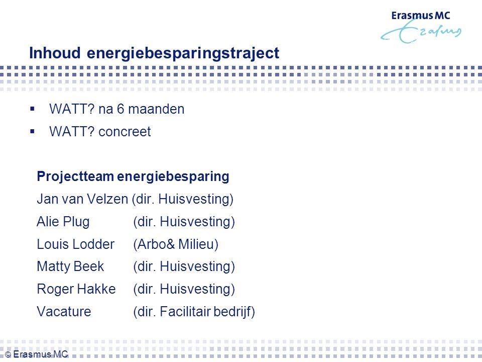 Inhoud energiebesparingstraject  WATT. na 6 maanden  WATT.