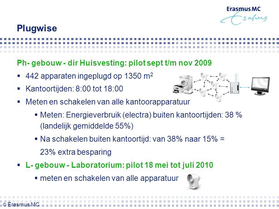 Plugwise Ph- gebouw - dir Huisvesting: pilot sept t/m nov 2009  442 apparaten ingeplugd op 1350 m 2  Kantoortijden: 8:00 tot 18:00  Meten en schakelen van alle kantoorapparatuur  Meten: Energieverbruik (electra) buiten kantoortijden: 38 % (landelijk gemiddelde 55%)  Na schakelen buiten kantoortijd: van 38% naar 15% = 23% extra besparing  L- gebouw - Laboratorium: pilot 18 mei tot juli 2010  meten en schakelen van alle apparatuur © Erasmus MC