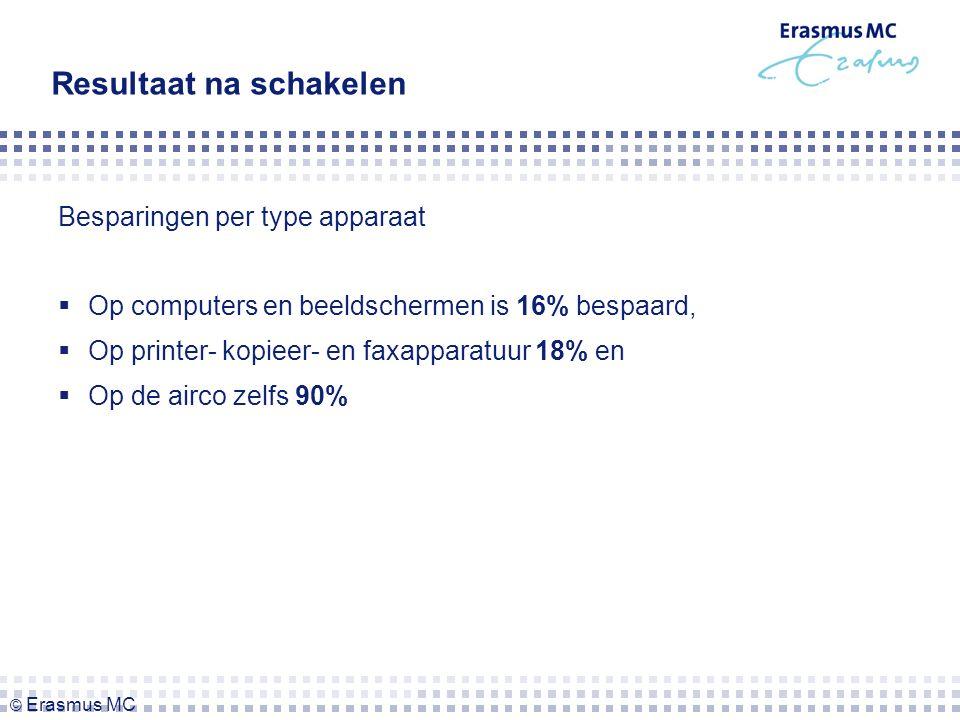 Resultaat na schakelen Besparingen per type apparaat  Op computers en beeldschermen is 16% bespaard,  Op printer- kopieer- en faxapparatuur 18% en  Op de airco zelfs 90% © Erasmus MC
