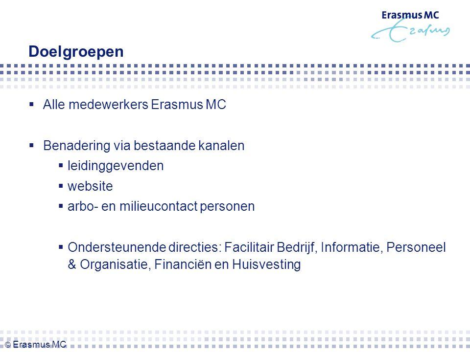 Doelgroepen  Alle medewerkers Erasmus MC  Benadering via bestaande kanalen  leidinggevenden  website  arbo- en milieucontact personen  Ondersteunende directies: Facilitair Bedrijf, Informatie, Personeel & Organisatie, Financiën en Huisvesting © Erasmus MC