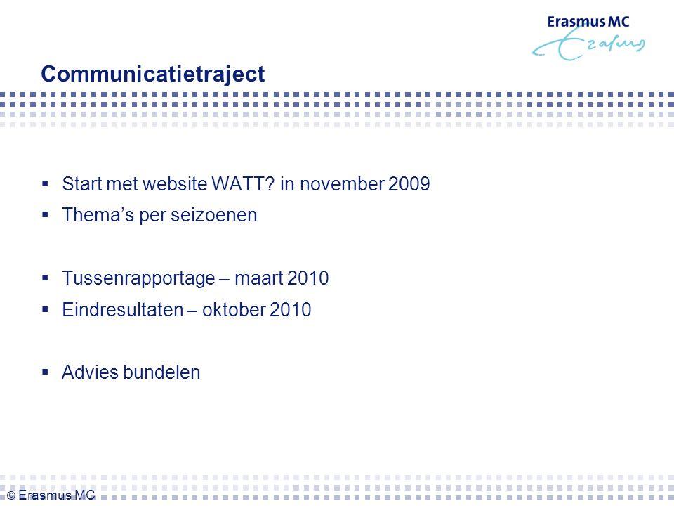 Communicatietraject  Start met website WATT.