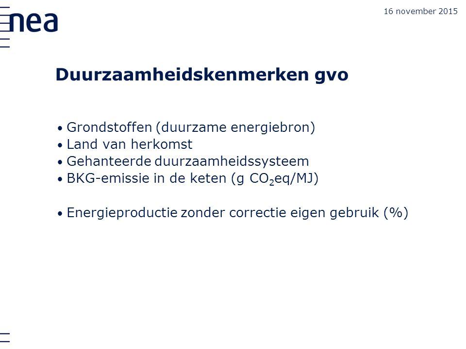 16 november 2015 Duurzaamheidskenmerken gvo Grondstoffen (duurzame energiebron) Land van herkomst Gehanteerde duurzaamheidssysteem BKG-emissie in de keten (g CO 2 eq/MJ) Energieproductie zonder correctie eigen gebruik (%)