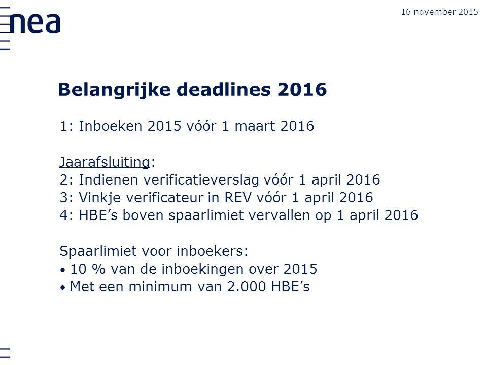 16 november 2015 Belangrijke deadlines 2016 1: Inboeken 2015 vóór 1 maart 2016 Jaarafsluiting: 2: Indienen verificatieverslag vóór 1 april 2016 3: Vinkje verificateur in REV vóór 1 april 2016 4: HBE's boven spaarlimiet vervallen op 1 april 2016 Spaarlimiet voor inboekers: 10 % van de inboekingen over 2015 Met een minimum van 2.000 HBE's