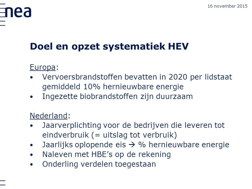 Doel en opzet systematiek HEV Europa: Vervoersbrandstoffen bevatten in 2020 per lidstaat gemiddeld 10% hernieuwbare energie Ingezette biobrandstoffen zijn duurzaam Nederland: Jaarverplichting voor de bedrijven die leveren tot eindverbruik (= uitslag tot verbruik) Jaarlijks oplopende eis  % hernieuwbare energie Naleven met HBE's op de rekening Onderling verdelen toegestaan 16 november 2015
