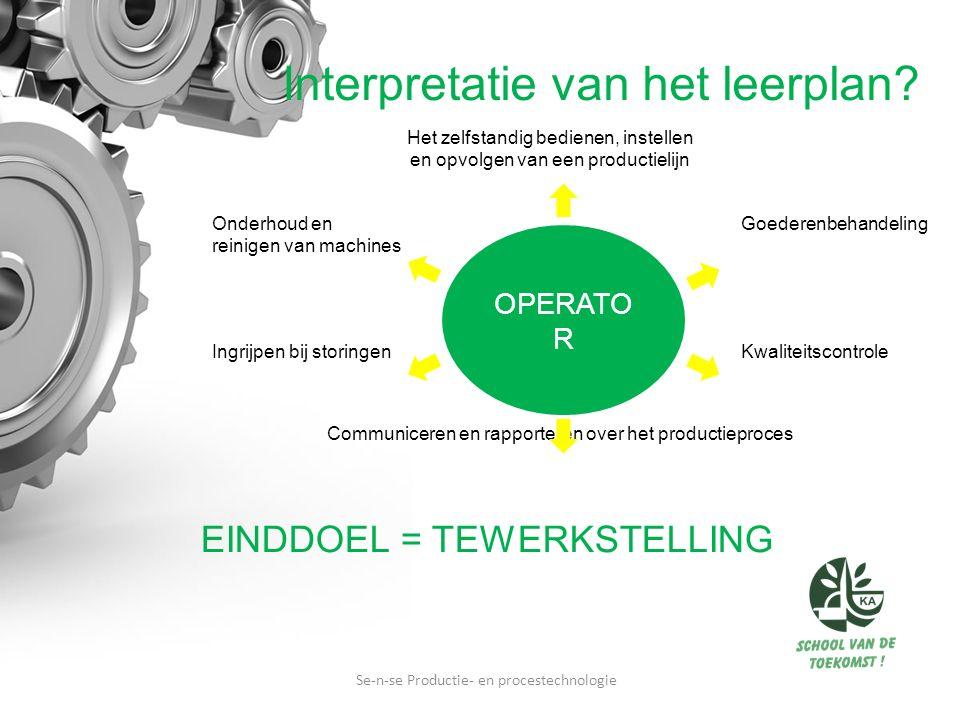 Interpretatie van het leerplan? Het zelfstandig bedienen, instellen en opvolgen van een productielijn Onderhoud en Goederenbehandeling reinigen van ma