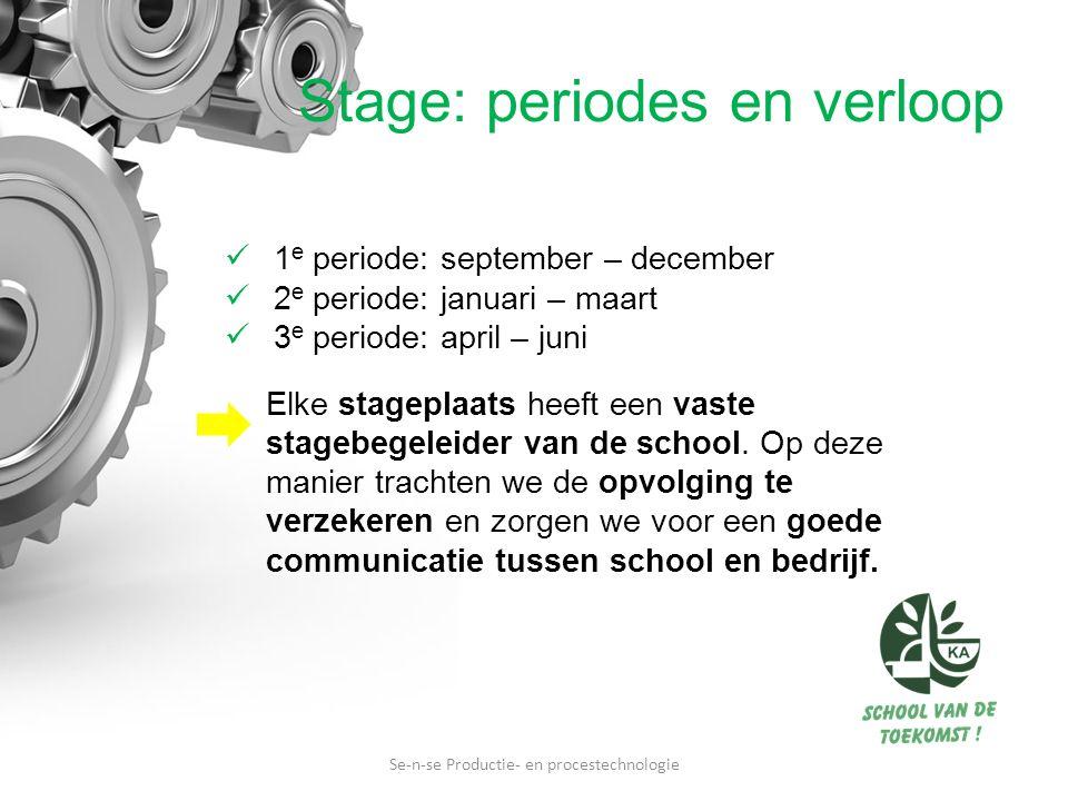Stage: periodes en verloop 1 e periode: september – december 2 e periode: januari – maart 3 e periode: april – juni Elke stageplaats heeft een vaste s