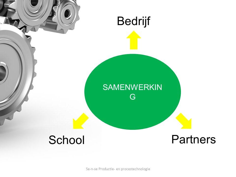 Se-n-se Productie- en procestechnologie School Bedrijf Partners SAMENWERKIN G