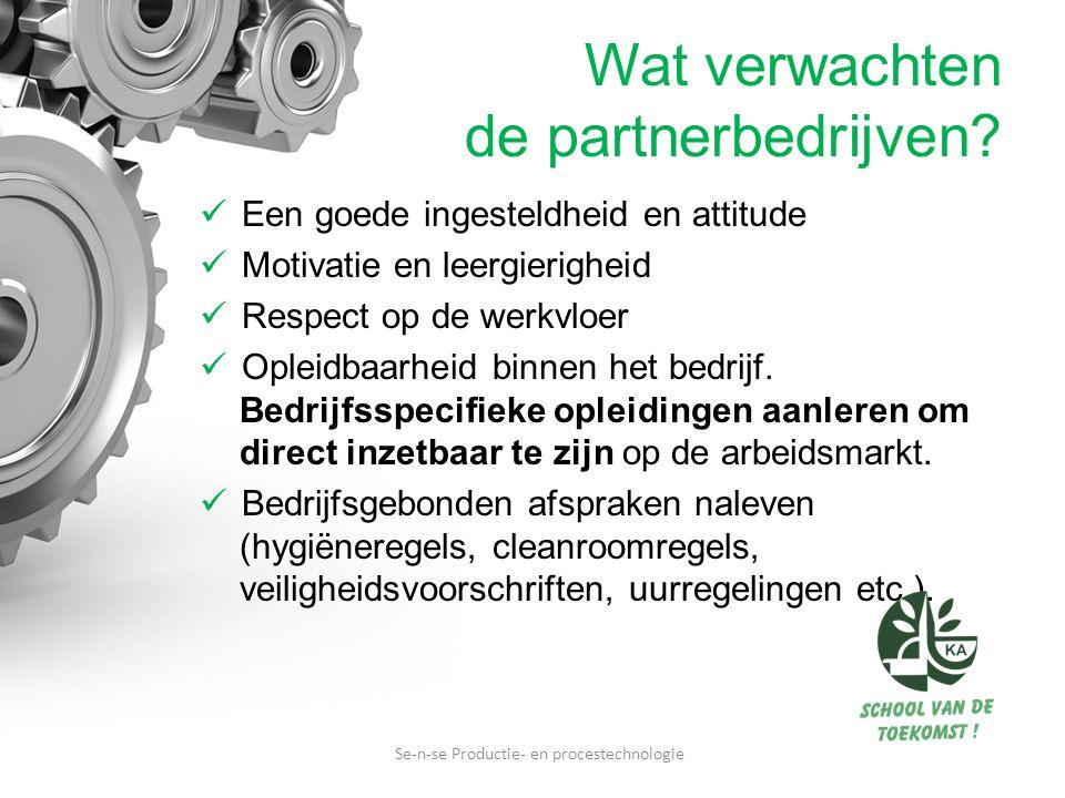 Wat verwachten de partnerbedrijven? Een goede ingesteldheid en attitude Motivatie en leergierigheid Respect op de werkvloer Opleidbaarheid binnen het
