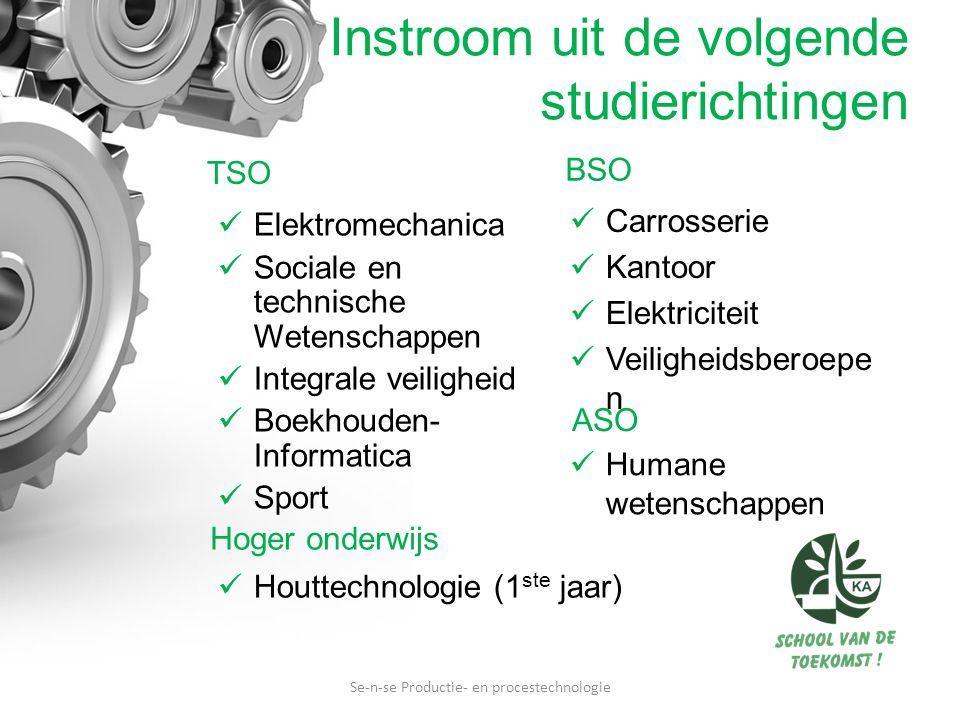 Instroom uit de volgende studierichtingen TSO Elektromechanica Sociale en technische Wetenschappen Integrale veiligheid Boekhouden- Informatica Sport