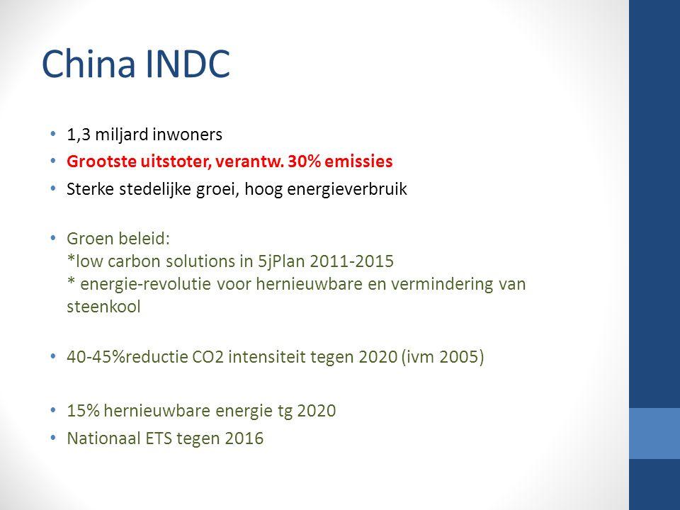 China INDC 1,3 miljard inwoners Grootste uitstoter, verantw.