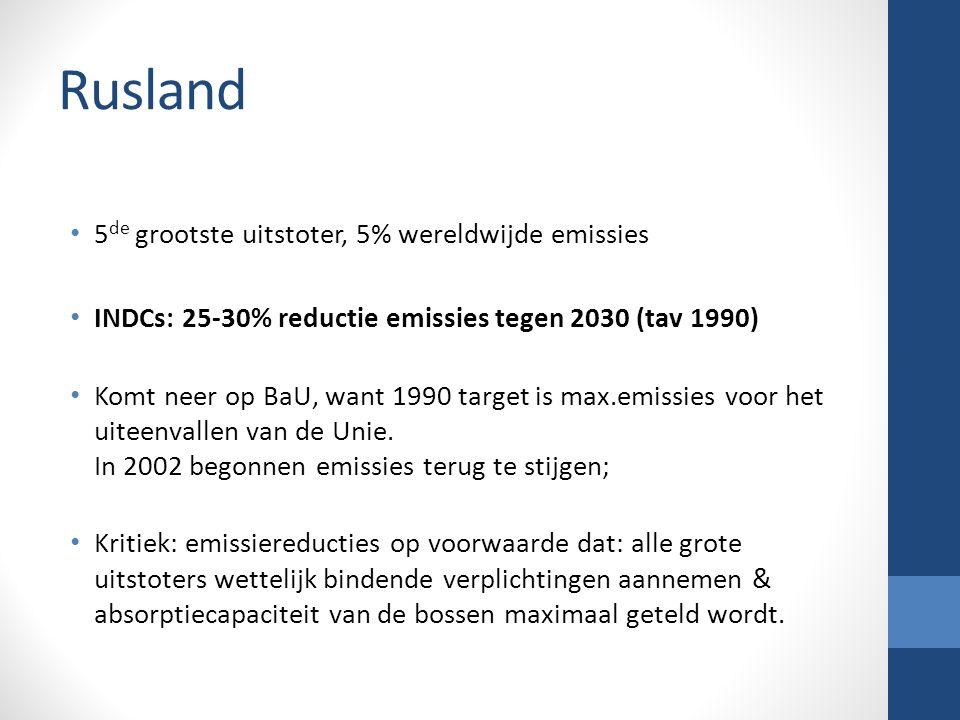Rusland 5 de grootste uitstoter, 5% wereldwijde emissies INDCs: 25-30% reductie emissies tegen 2030 (tav 1990) Komt neer op BaU, want 1990 target is max.emissies voor het uiteenvallen van de Unie.