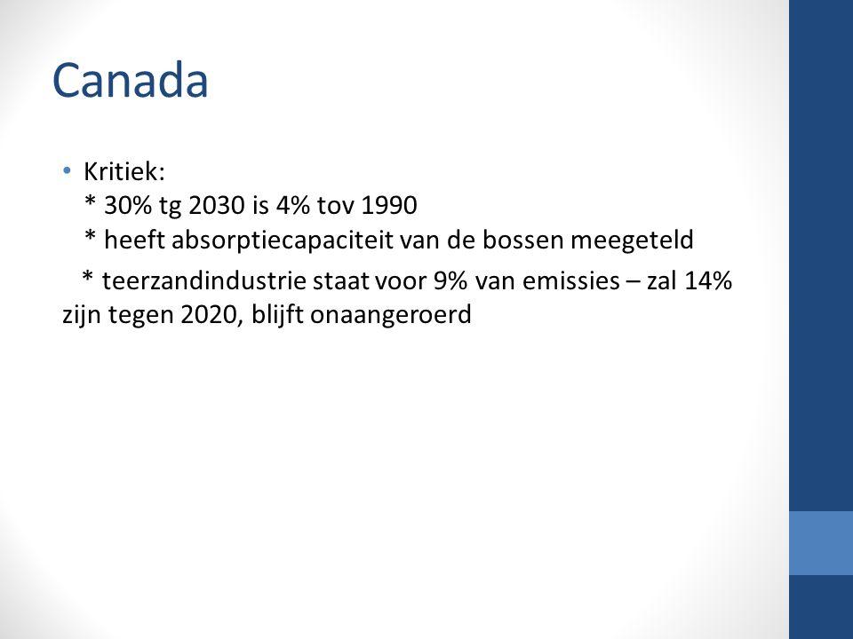 Canada Kritiek: * 30% tg 2030 is 4% tov 1990 * heeft absorptiecapaciteit van de bossen meegeteld * teerzandindustrie staat voor 9% van emissies – zal 14% zijn tegen 2020, blijft onaangeroerd