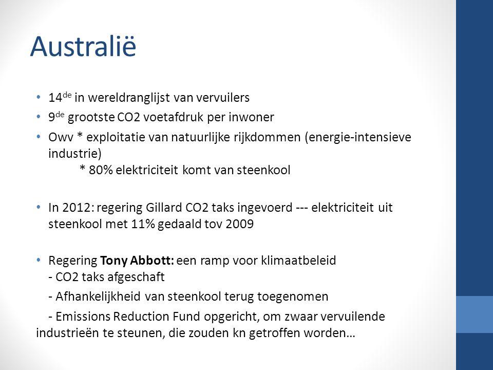 Australië 14 de in wereldranglijst van vervuilers 9 de grootste CO2 voetafdruk per inwoner Owv * exploitatie van natuurlijke rijkdommen (energie-intensieve industrie) * 80% elektriciteit komt van steenkool In 2012: regering Gillard CO2 taks ingevoerd --- elektriciteit uit steenkool met 11% gedaald tov 2009 Regering Tony Abbott: een ramp voor klimaatbeleid - CO2 taks afgeschaft - Afhankelijkheid van steenkool terug toegenomen - Emissions Reduction Fund opgericht, om zwaar vervuilende industrieën te steunen, die zouden kn getroffen worden…