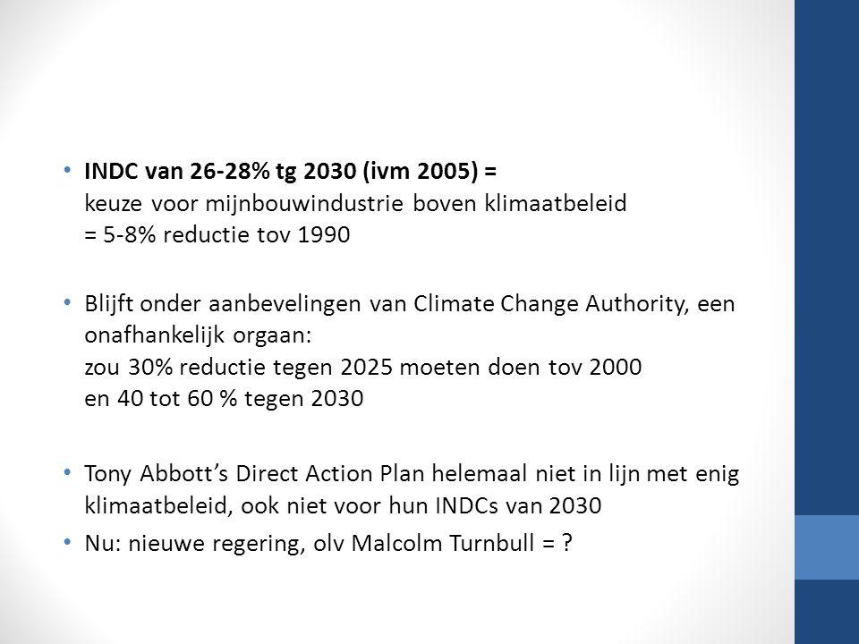 INDC van 26-28% tg 2030 (ivm 2005) = keuze voor mijnbouwindustrie boven klimaatbeleid = 5-8% reductie tov 1990 Blijft onder aanbevelingen van Climate Change Authority, een onafhankelijk orgaan: zou 30% reductie tegen 2025 moeten doen tov 2000 en 40 tot 60 % tegen 2030 Tony Abbott's Direct Action Plan helemaal niet in lijn met enig klimaatbeleid, ook niet voor hun INDCs van 2030 Nu: nieuwe regering, olv Malcolm Turnbull =