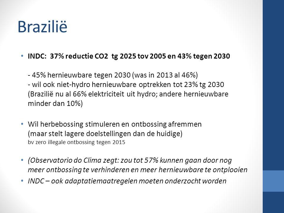 Brazilië INDC: 37% reductie CO2 tg 2025 tov 2005 en 43% tegen 2030 - 45% hernieuwbare tegen 2030 (was in 2013 al 46%) - wil ook niet-hydro hernieuwbare optrekken tot 23% tg 2030 (Brazilië nu al 66% elektriciteit uit hydro; andere hernieuwbare minder dan 10%) Wil herbebossing stimuleren en ontbossing afremmen (maar stelt lagere doelstellingen dan de huidige) bv zero illegale ontbossing tegen 2015 (Observatorio do Clima zegt: zou tot 57% kunnen gaan door nog meer ontbossing te verhinderen en meer hernieuwbare te ontplooien INDC – ook adaptatiemaatregelen moeten onderzocht worden