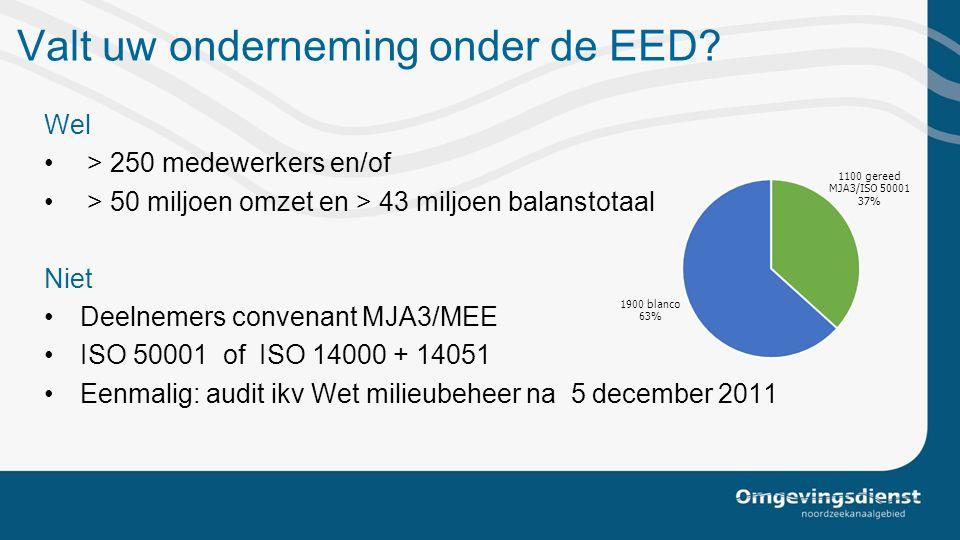 Valt uw onderneming onder de EED? Wel > 250 medewerkers en/of > 50 miljoen omzet en > 43 miljoen balanstotaal Niet Deelnemers convenant MJA3/MEE ISO 5